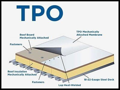 Tpo Roofing 3 Dimensional Roofing